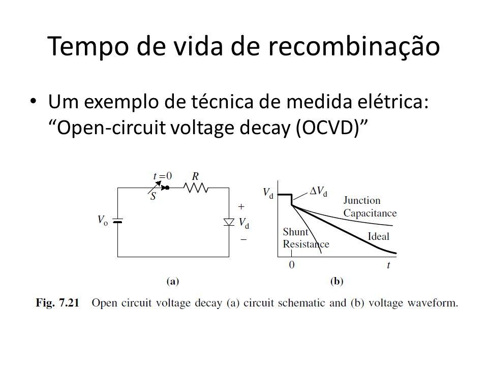 Tempo de vida de recombinação Um exemplo de técnica de medida elétrica: Open-circuit voltage decay (OCVD)