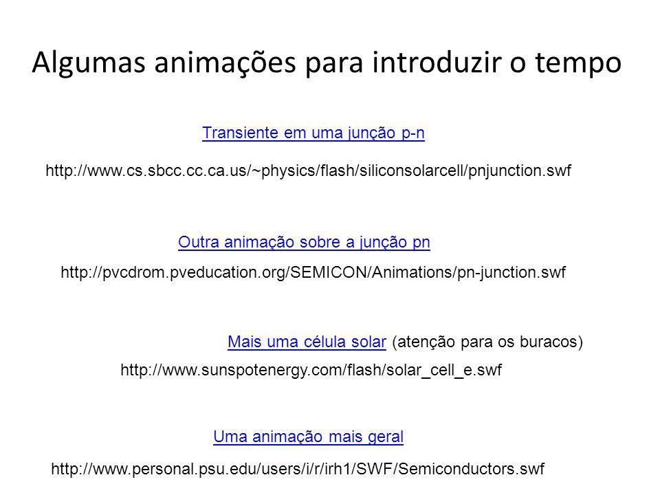 Algumas animações para introduzir o tempo Transiente em uma junção p-n http://www.sunspotenergy.com/flash/solar_cell_e.swf Mais uma célula solarMais uma célula solar (atenção para os buracos) http://www.cs.sbcc.cc.ca.us/~physics/flash/siliconsolarcell/pnjunction.swf Outra animação sobre a junção pn http://www.personal.psu.edu/users/i/r/irh1/SWF/Semiconductors.swf Uma animação mais geral http://pvcdrom.pveducation.org/SEMICON/Animations/pn-junction.swf