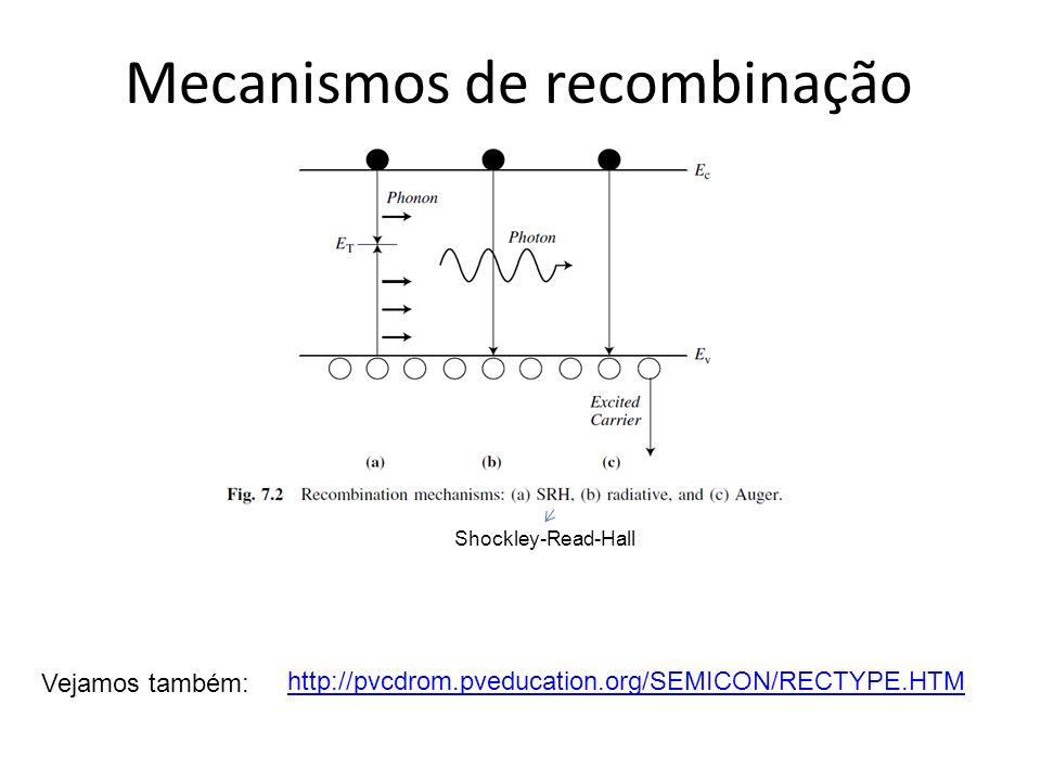 Mecanismos de recombinação http://pvcdrom.pveducation.org/SEMICON/RECTYPE.HTM Vejamos também: Shockley-Read-Hall