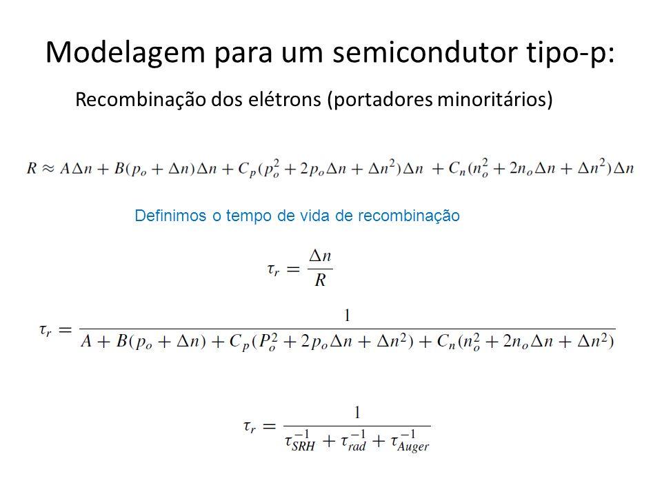 Modelagem para um semicondutor tipo-p: Recombinação dos elétrons (portadores minoritários) Definimos o tempo de vida de recombinação