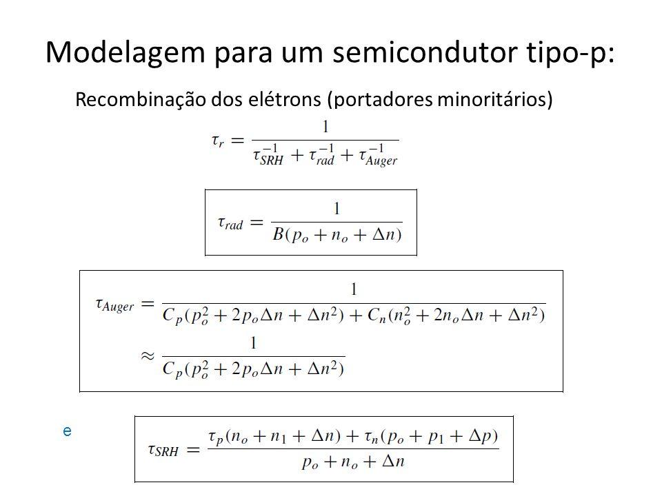Modelagem para um semicondutor tipo-p: Recombinação dos elétrons (portadores minoritários) e