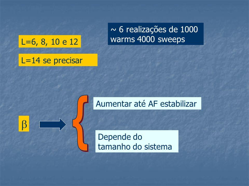~ 6 realizações de 1000 warms 4000 sweeps L=6, 8, 10 e 12 Aumentar até AF estabilizar Depende do tamanho do sistema L=14 se precisar