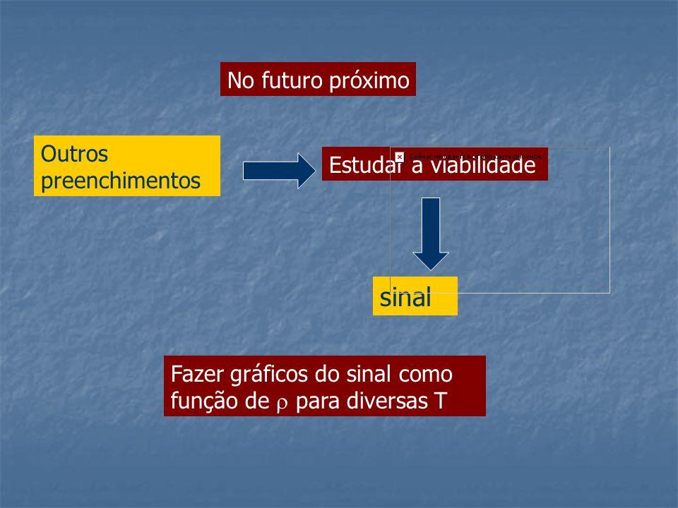 No futuro próximo Outros preenchimentos Estudar a viabilidade sinal Fazer gráficos do sinal como função de para diversas T