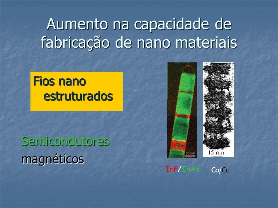 Aumento na capacidade de fabricação de nano materiais Fios nano estruturados InP/InAs Co/Cu Semicondutoresmagnéticos