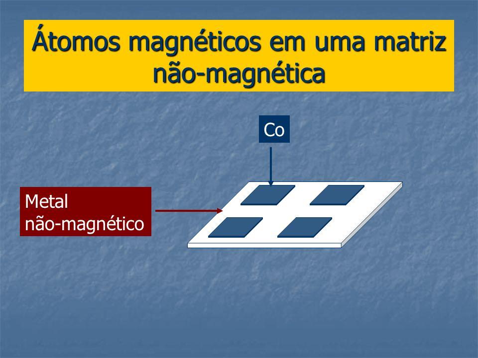 Átomos magnéticos em uma matriz não-magnética Co Metal não-magnético