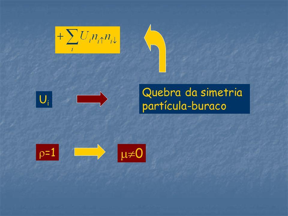 UiUi Quebra da simetria partícula-buraco =1 0