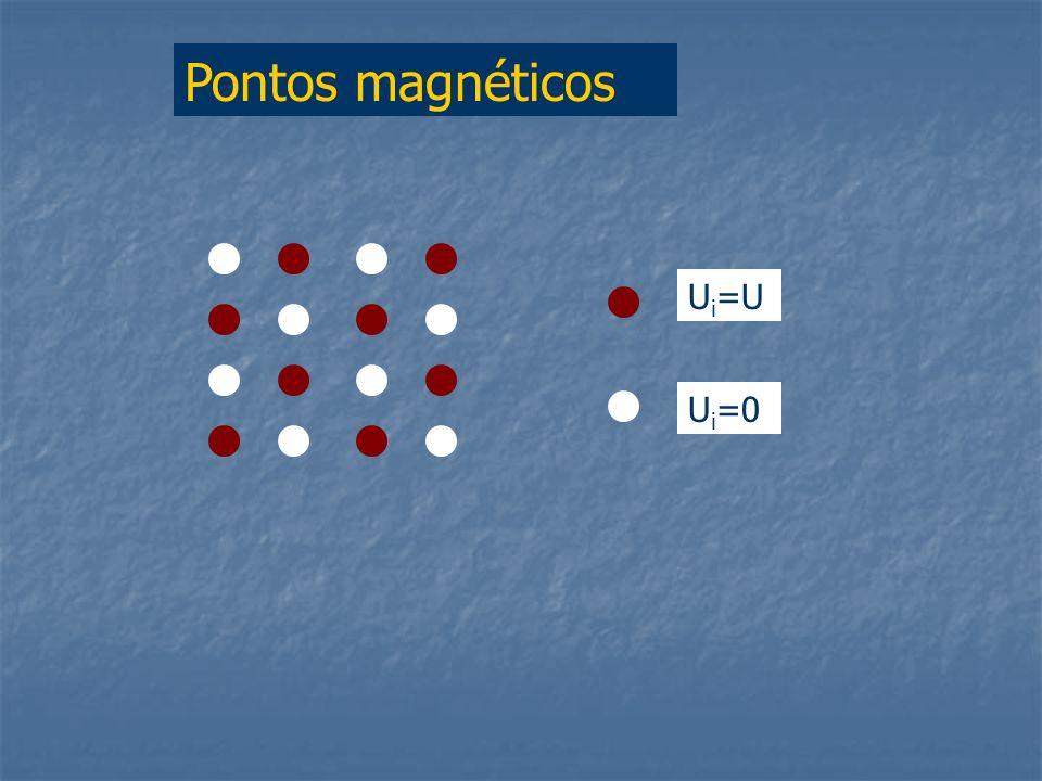 Pontos magnéticos U i =0 U i =U
