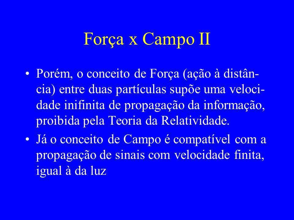 Força x Campo Força elétrostática (Coulomb): Campo elétrico: