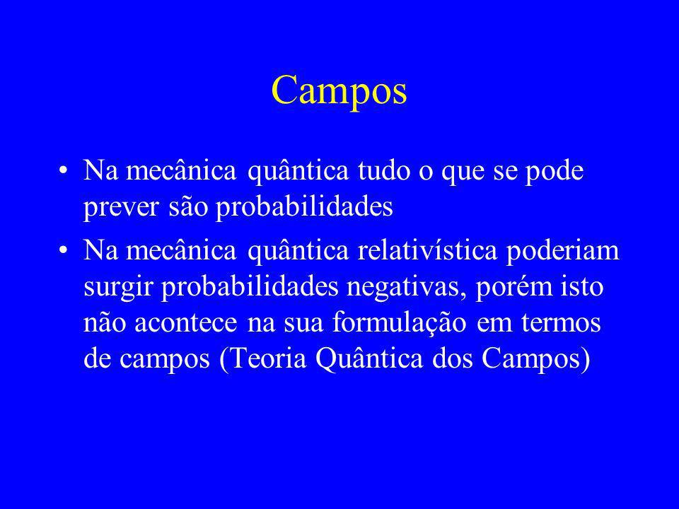 Força x Campo III Portanto o conceito de Campo é naturalmente compatível com teorias relativísticas No contexto relativístico, força (ação à distância