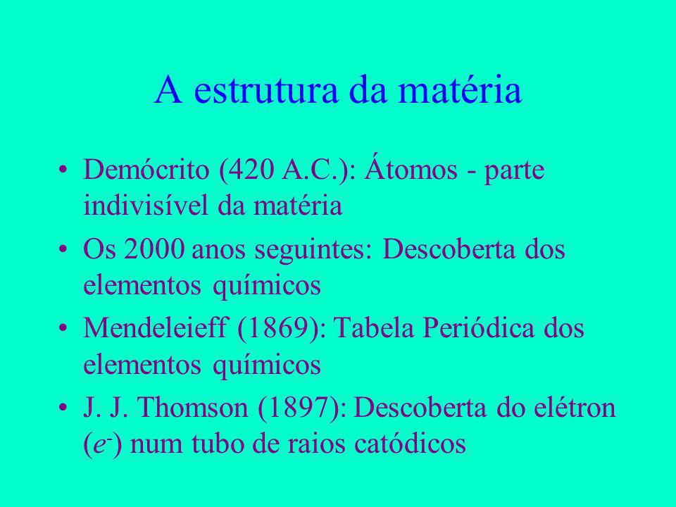 Partículas II Teoria de Yukawa (1935) para a força nuclear forte: Proposta a existência dos mésons Powell, Occhialini e Lattes (1947) descobrem os mésons e que estes decaem como: e portanto descobriram também os múons e seus neutrinos