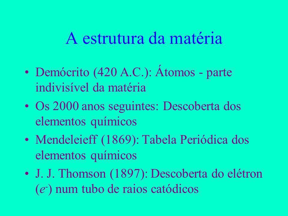 A estrutura da matéria Demócrito (420 A.C.): Átomos - parte indivisível da matéria Os 2000 anos seguintes: Descoberta dos elementos químicos Mendeleieff (1869): Tabela Periódica dos elementos químicos J.