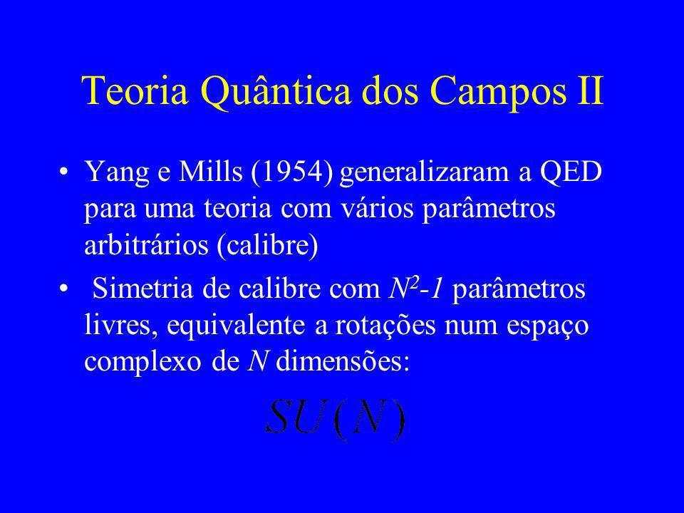 A simetria da QED Simetria de calibre com um parâmetro livre, equivalente a uma rotação num plano complexo: