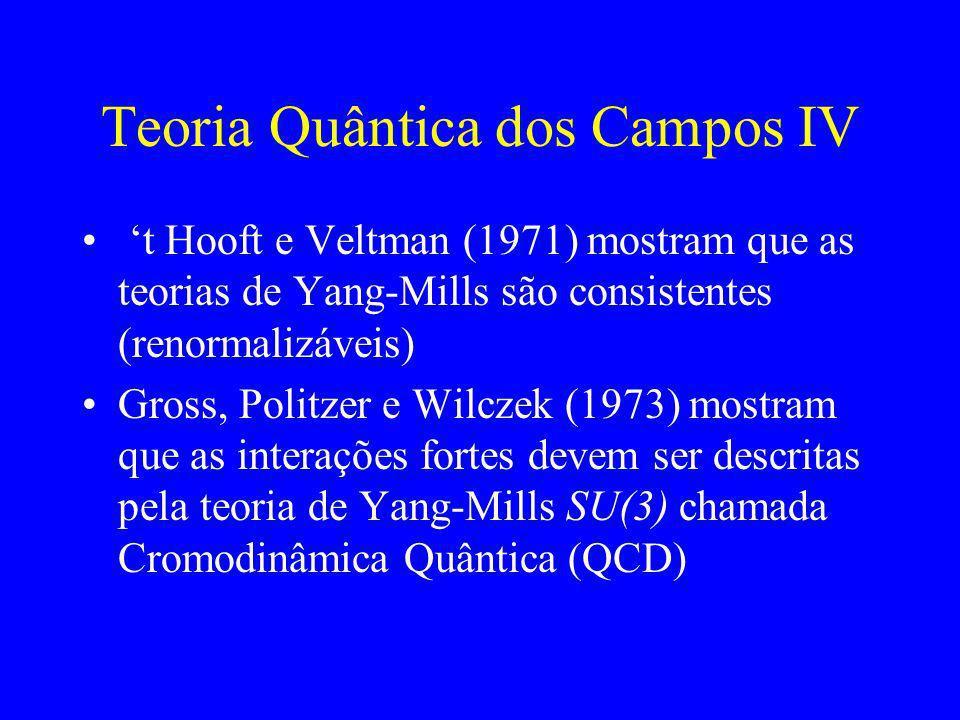 Teoria Quântica dos Campos III Glashow, Salam e Weinberg (1960-68) propõem a teoria eletro-fraca U(1) x SU(2) que unifica a QED com as interações frac