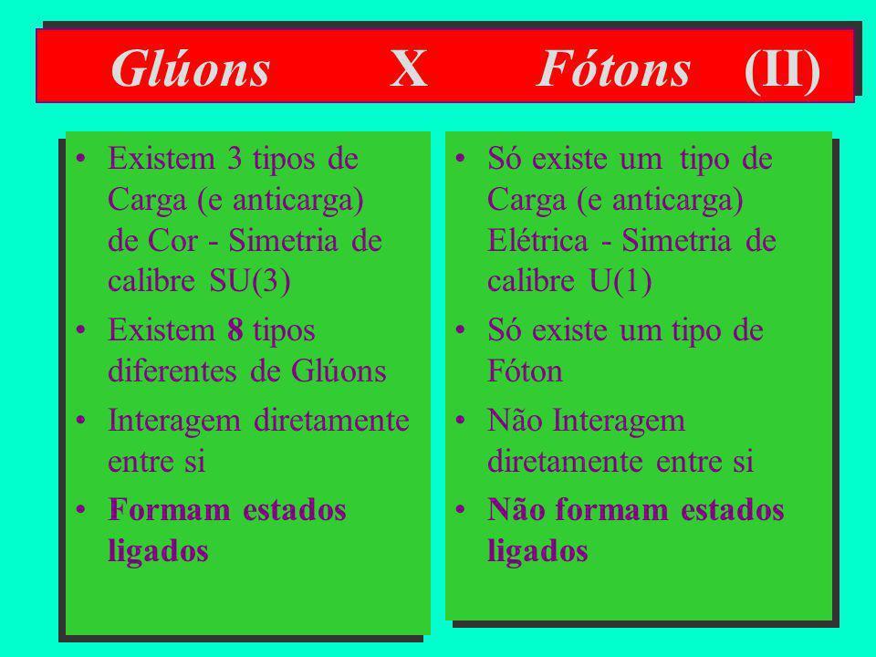 Glúons X Fótons Massa Nula Responsáveis pela Interação Forte São Portadores de Carga (de Cor) A Carga de Cor é confinada (não observada livremente na