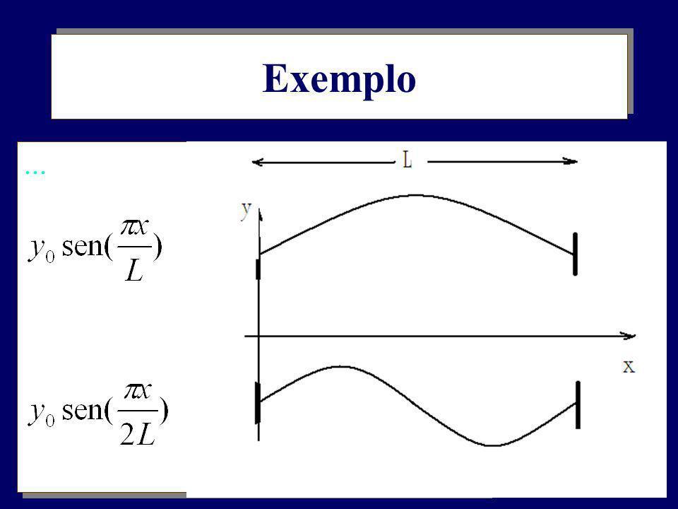 Cordas São objetos extensos fundamentais da natureza (ao invés das partículas) e vivem em 10 dimensões. Nessa Teoria, as Partículas são excitações (mo
