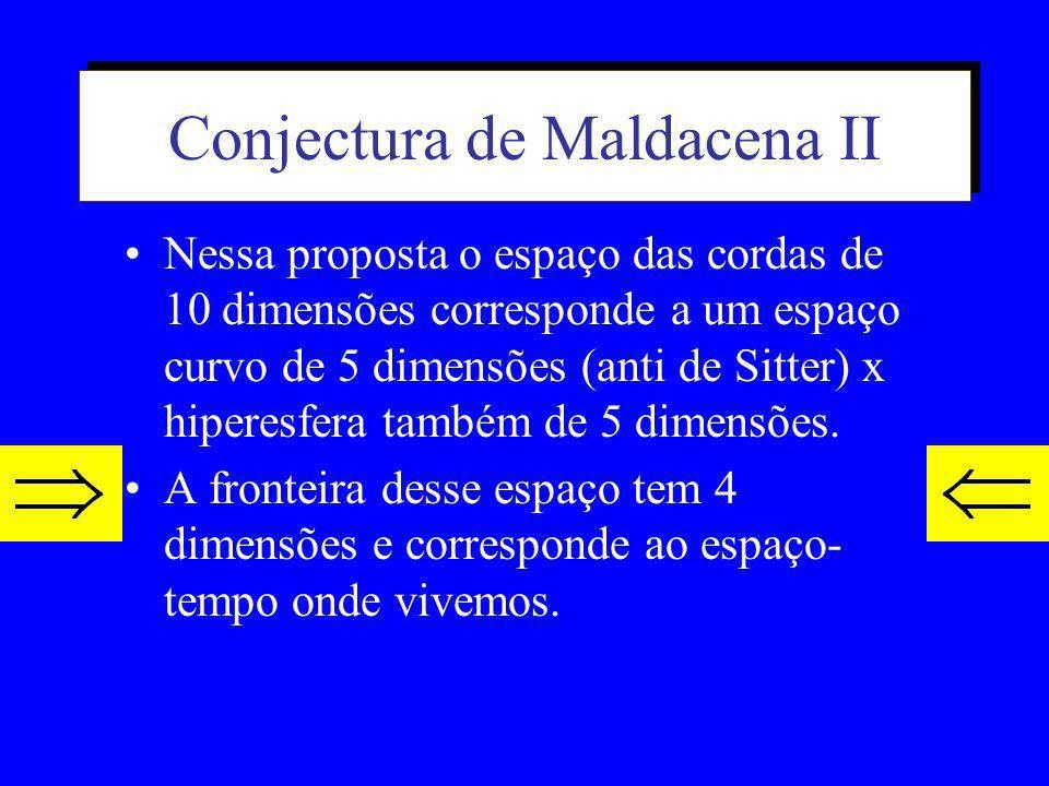 Conjectura de Maldacena (1997) Teorias de Cordas no espaço anti-de Sitter são equivalentes a Teorias de Calibre (conforme) SU(N), com N grande, na fro