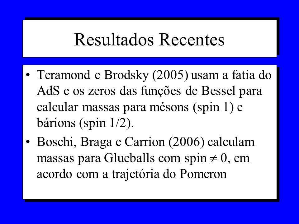 Massas dos Glueballs JPC=0++, na CDQ 3 em termos da tensão da corda (1) Morningstar e Peardon, PRD 97; Teper, hep-lat 97 (2) Csaki, Ooguri, Oz e Terni