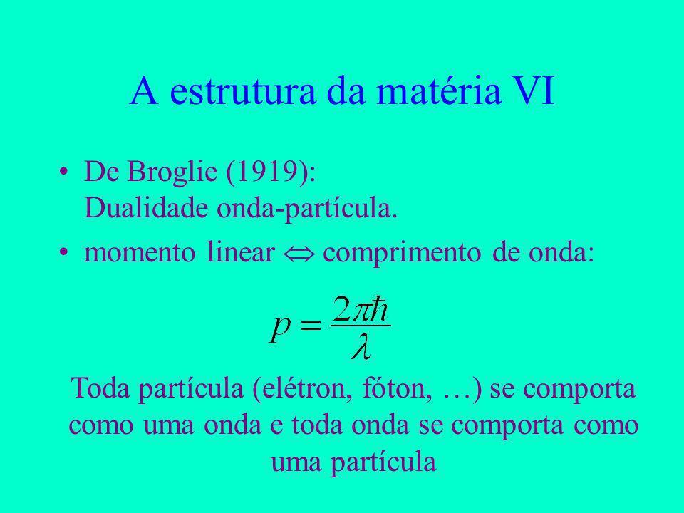 A estrutura da matéria V Modelo de Bohr (1914): Quantização do momento angular (e portanto energia) dos níveis atômicos: Átomos estáveis, porém não ex