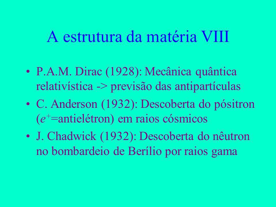 A estrutura da matéria VII Mecânica Quântica (ondulatória) (1925): Schroedinger, Heisenberg, Pauli,... Interpretação probabilística da natureza O esta