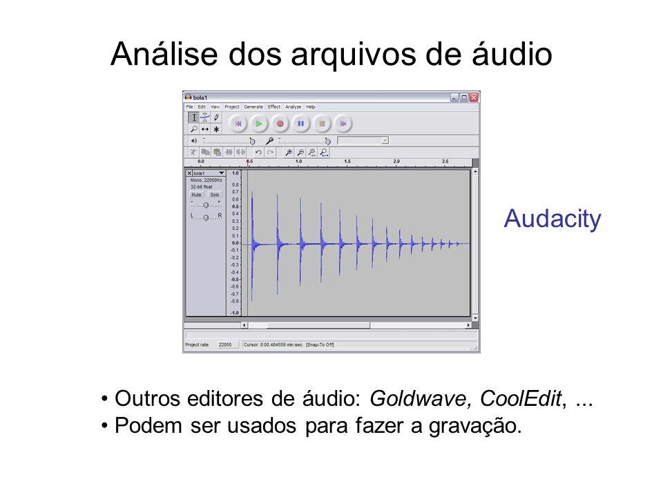 Análise dos arquivos de áudio Audacity Outros editores de áudio: Goldwave, CoolEdit,... Podem ser usados para fazer a gravação.