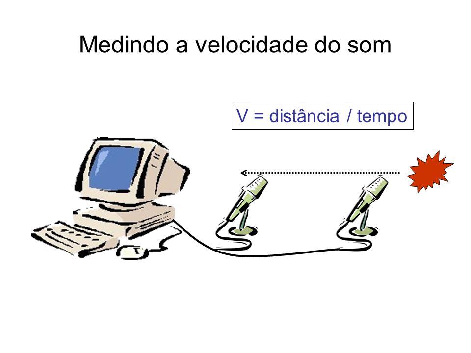Medindo a velocidade do som V = distância / tempo