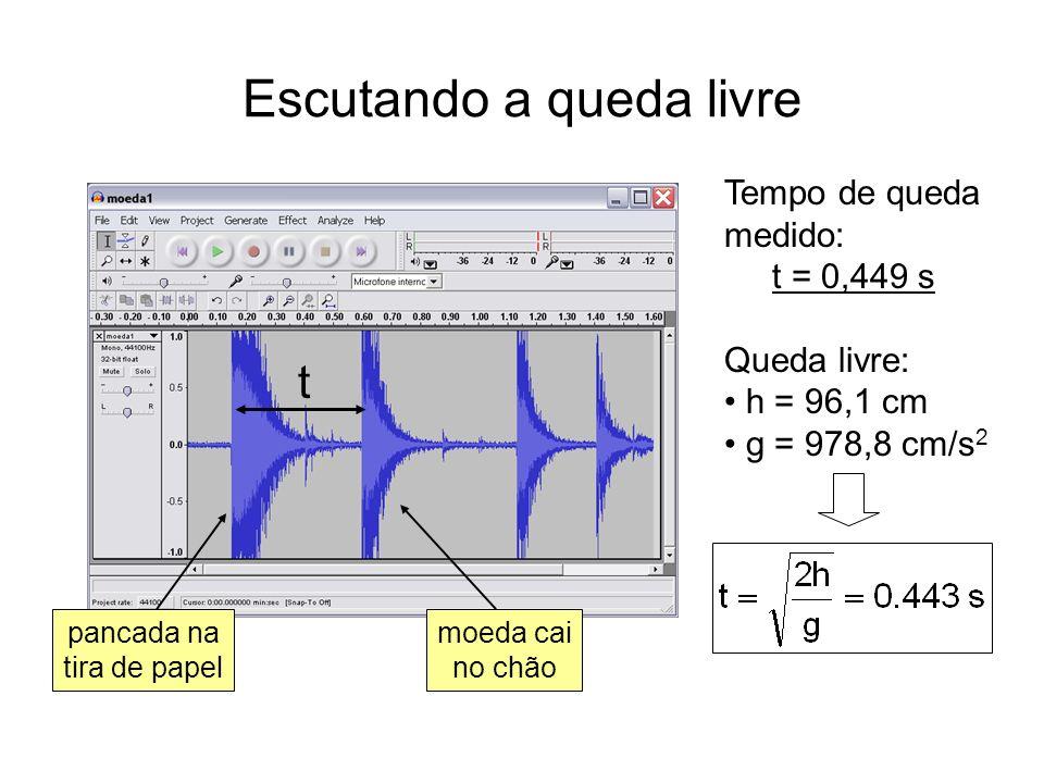 Escutando a queda livre pancada na tira de papel moeda cai no chão t Tempo de queda medido: t = 0,449 s Queda livre: h = 96,1 cm g = 978,8 cm/s 2