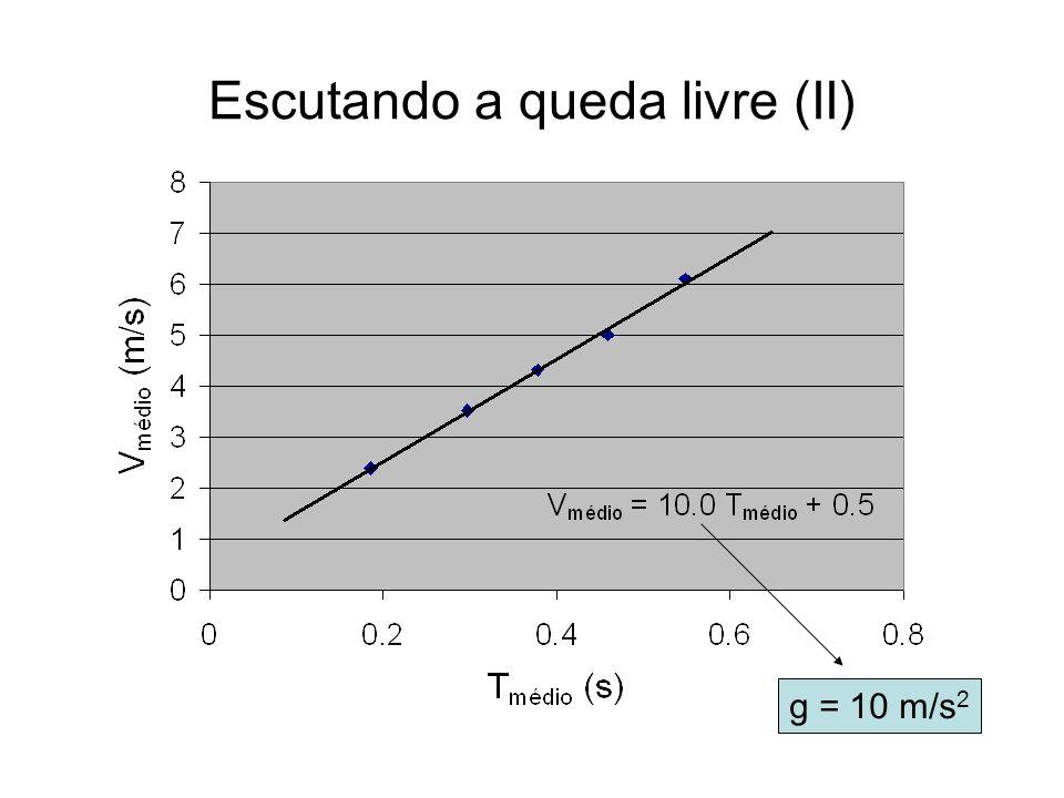 Escutando a queda livre (II) g = 10 m/s 2