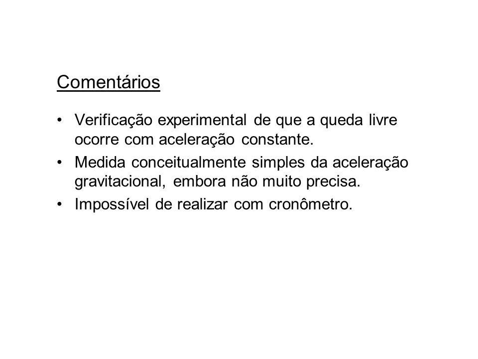 Comentários Verificação experimental de que a queda livre ocorre com aceleração constante. Medida conceitualmente simples da aceleração gravitacional,