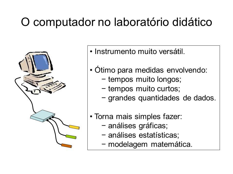 O computador no laboratório didático Instrumento muito versátil. Ótimo para medidas envolvendo: tempos muito longos; tempos muito curtos; grandes quan
