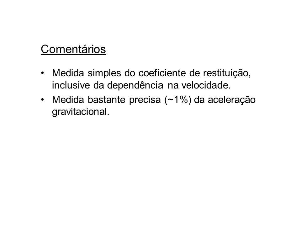Comentários Medida simples do coeficiente de restituição, inclusive da dependência na velocidade. Medida bastante precisa (~1%) da aceleração gravitac