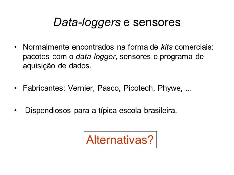 Data-loggers e sensores Normalmente encontrados na forma de kits comerciais: pacotes com o data-logger, sensores e programa de aquisição de dados. Fab