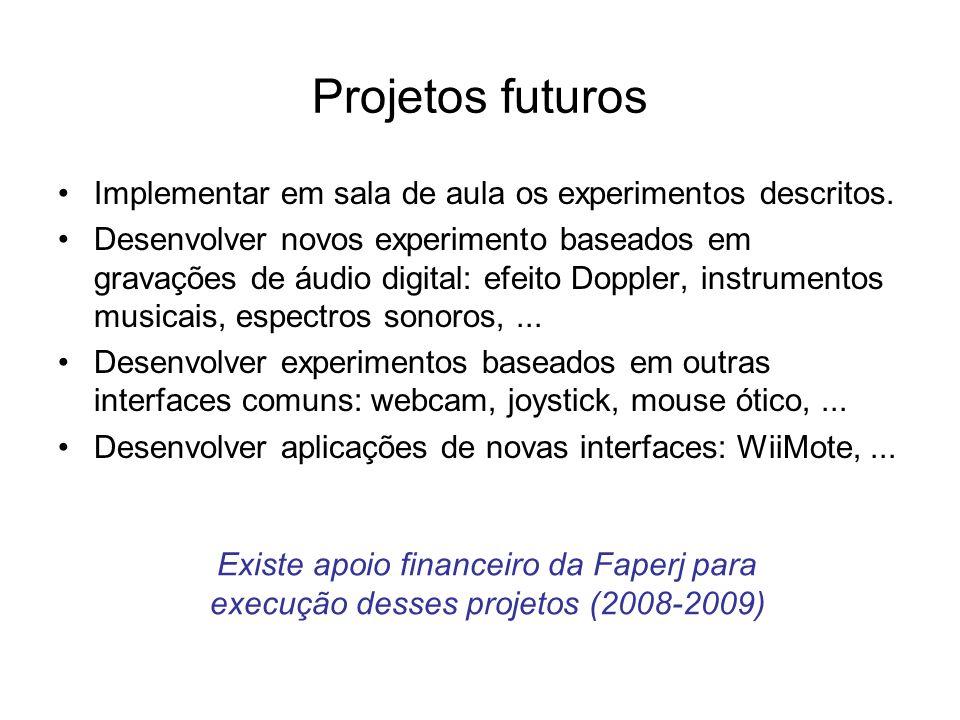 Projetos futuros Implementar em sala de aula os experimentos descritos. Desenvolver novos experimento baseados em gravações de áudio digital: efeito D