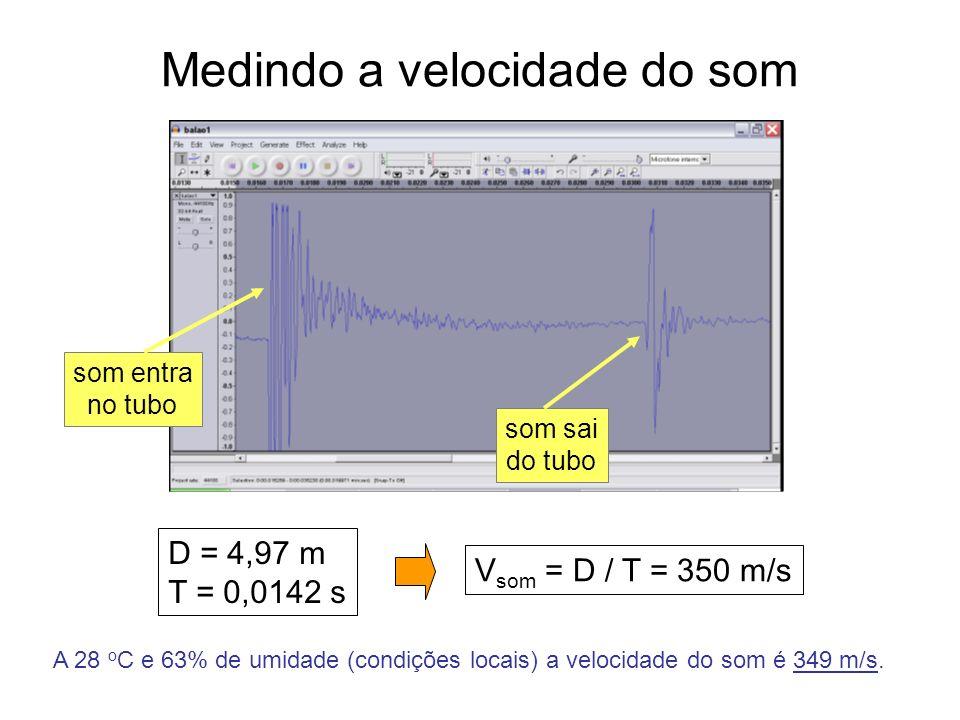 som entra no tubo som sai do tubo D = 4,97 m T = 0,0142 s V som = D / T = 350 m/s A 28 o C e 63% de umidade (condições locais) a velocidade do som é 3