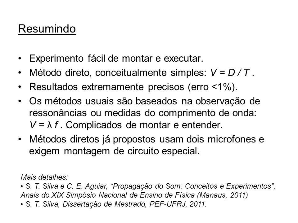 Resumindo Experimento fácil de montar e executar. Método direto, conceitualmente simples: V = D / T. Resultados extremamente precisos (erro <1%). Os m
