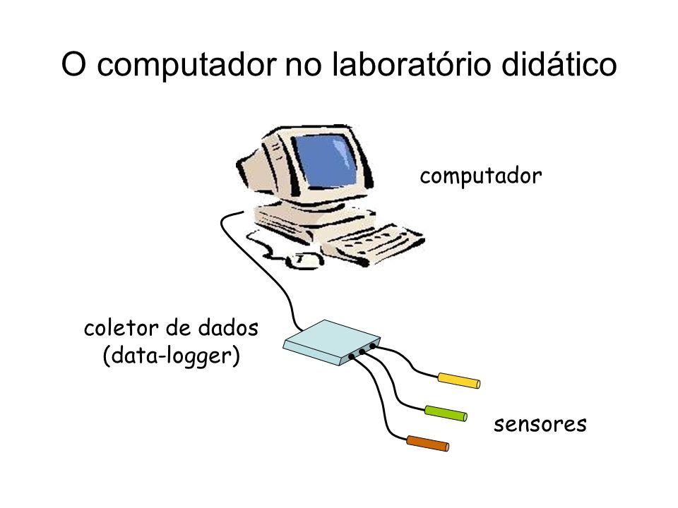 O computador no laboratório didático coletor de dados (data-logger) sensores computador
