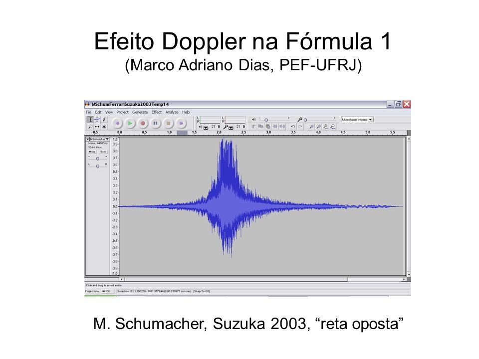 Efeito Doppler na Fórmula 1 (Marco Adriano Dias, PEF-UFRJ) M. Schumacher, Suzuka 2003, reta oposta
