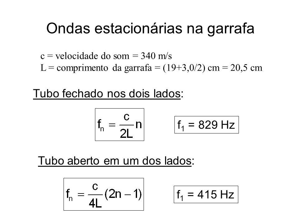 Ondas estacionárias na garrafa c = velocidade do som = 340 m/s L = comprimento da garrafa = (19+3,0/2) cm = 20,5 cm f 1 = 829 Hz Tubo fechado nos dois