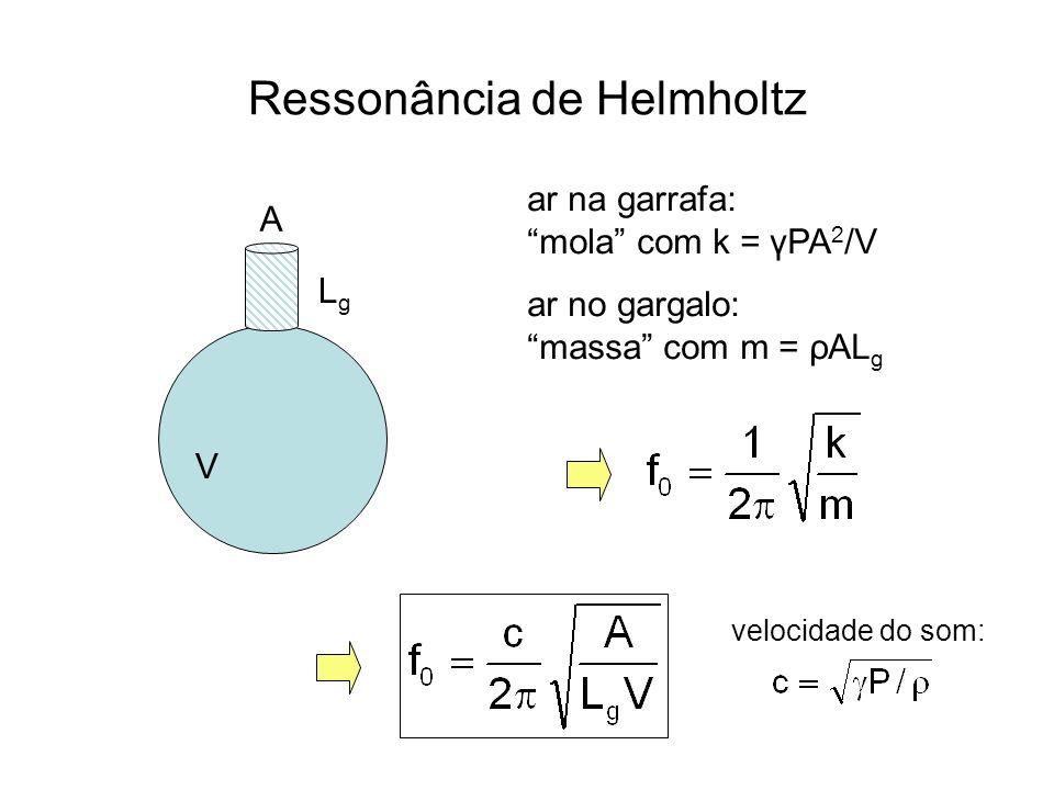 Ressonância de Helmholtz V LgLg A ar na garrafa: mola com k = γPA 2 /V ar no gargalo: massa com m = ρAL g velocidade do som: