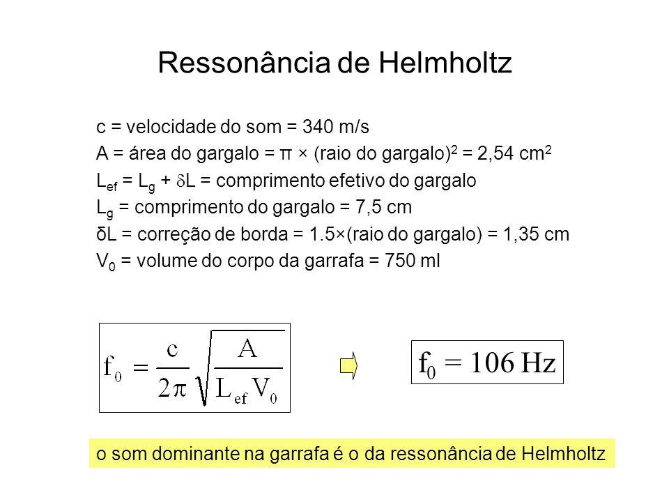 Ressonância de Helmholtz c = velocidade do som = 340 m/s A = área do gargalo = π × (raio do gargalo) 2 = 2,54 cm 2 L ef = L g + L = comprimento efetiv