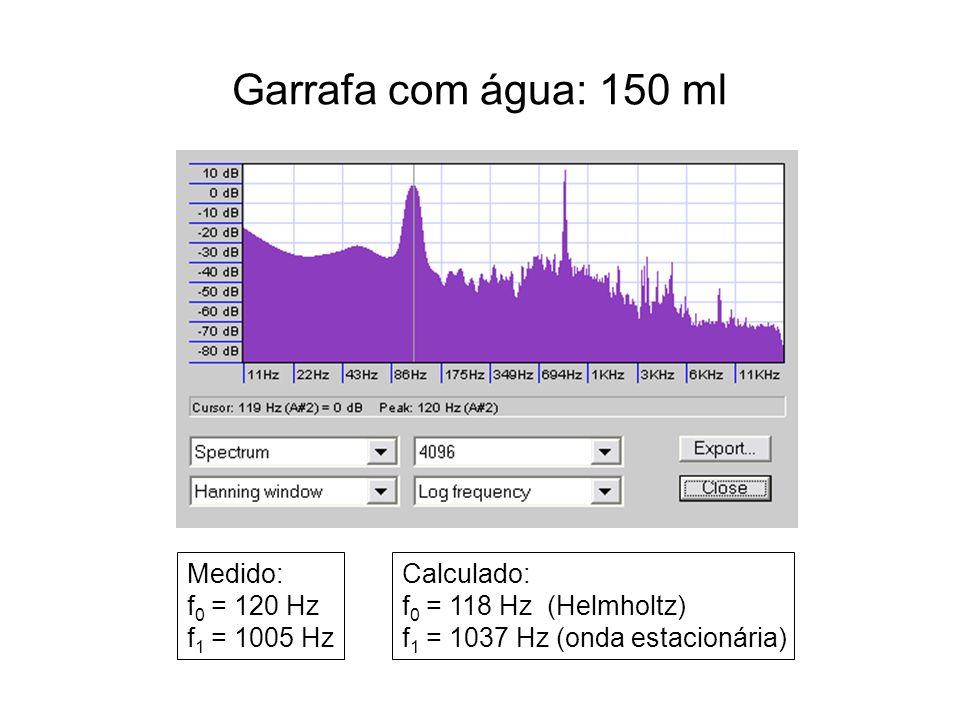 Garrafa com água: 150 ml Medido: f 0 = 120 Hz f 1 = 1005 Hz Calculado: f 0 = 118 Hz (Helmholtz) f 1 = 1037 Hz (onda estacionária)