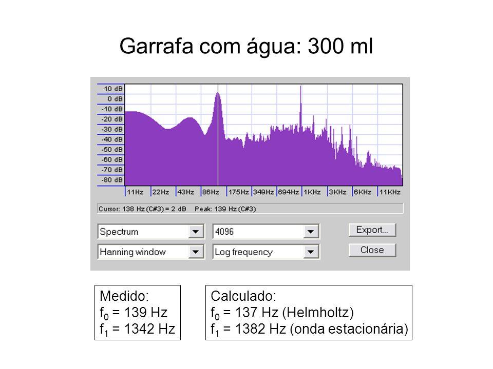 Garrafa com água: 300 ml Medido: f 0 = 139 Hz f 1 = 1342 Hz Calculado: f 0 = 137 Hz (Helmholtz) f 1 = 1382 Hz (onda estacionária)