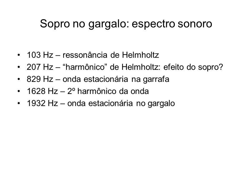 Sopro no gargalo: espectro sonoro 103 Hz – ressonância de Helmholtz 207 Hz – harmônico de Helmholtz: efeito do sopro? 829 Hz – onda estacionária na ga