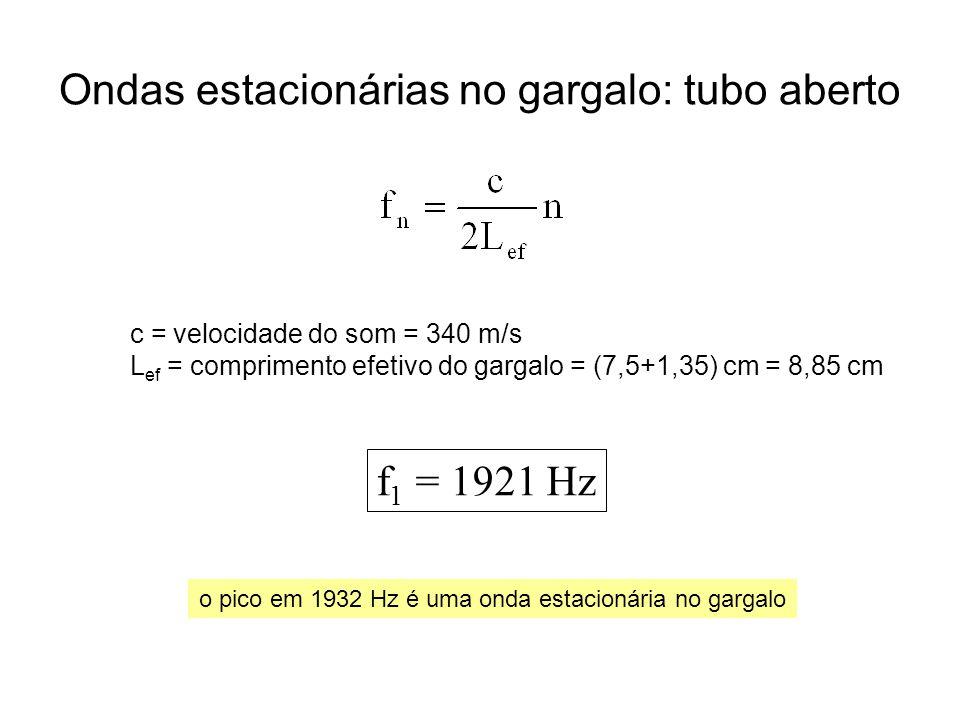 Ondas estacionárias no gargalo: tubo aberto c = velocidade do som = 340 m/s L ef = comprimento efetivo do gargalo = (7,5+1,35) cm = 8,85 cm f 1 = 1921