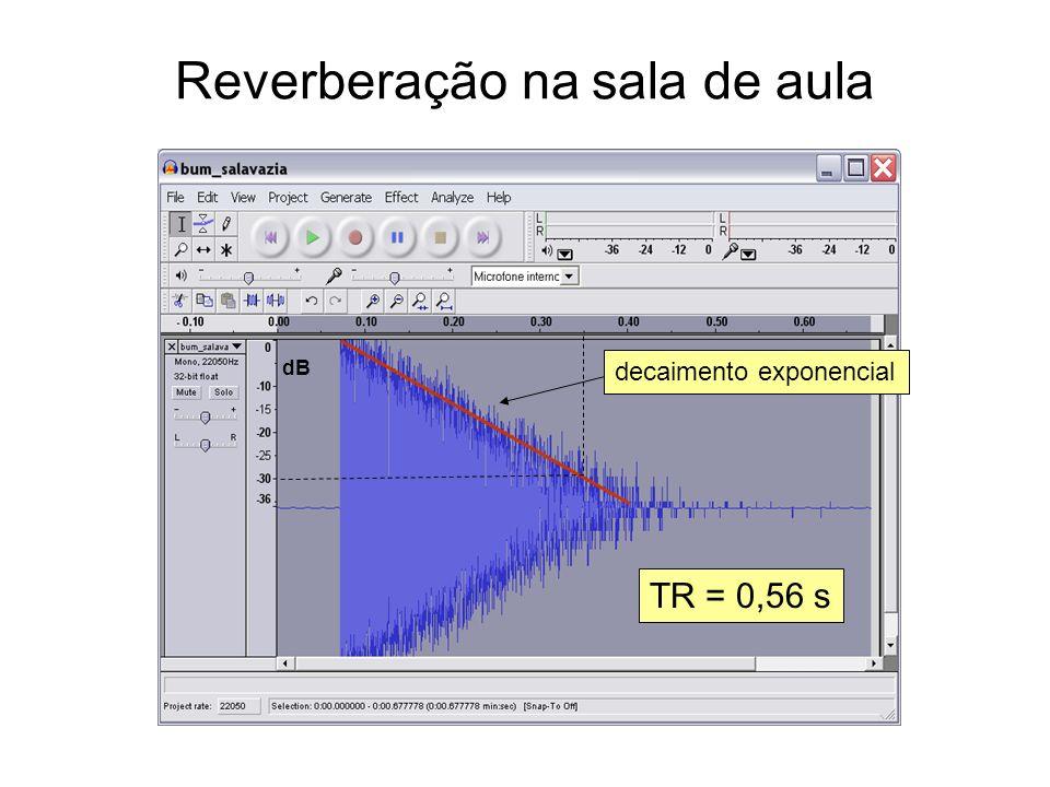 Reverberação na sala de aula TR = 0,56 s decaimento exponencial dB