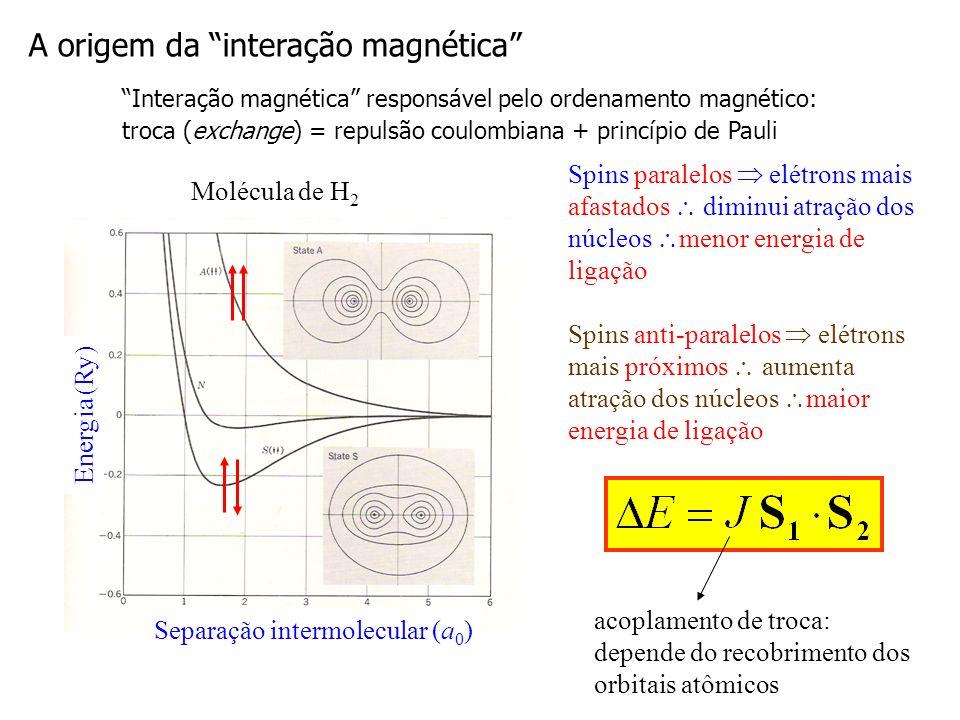 exchange direto superexchange: mediada por átomos não magnéticos exchange indireto em metais: mediada por elétrons de condução A origem da interação magnética