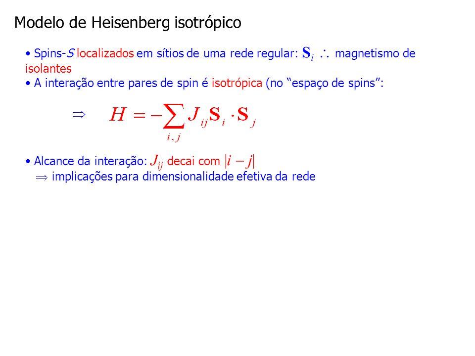 Modelo de Heisenberg isotrópico Com J > 0, o estado fundamental corresponde a ferromagnetismo saturado; Estados excitados: ondas de spin (deslocamentos transversais compartilhados por todos os sítios) spin de cada sítio não está em um estado bem definido
