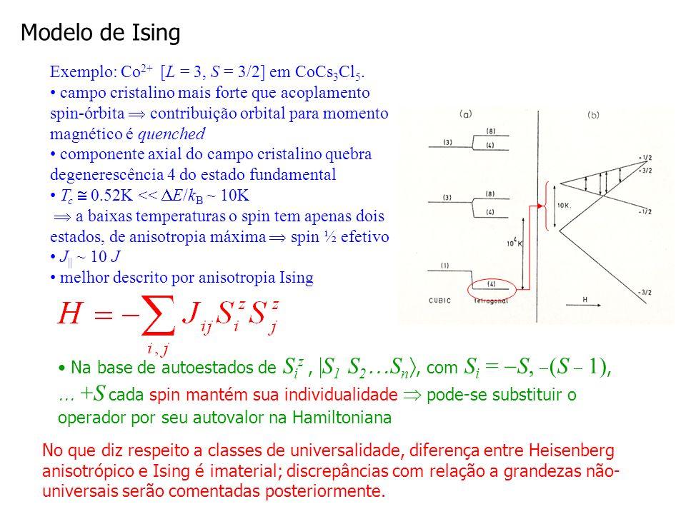 Modelo de Heisenberg planar Exemplo: CsNiF 3.