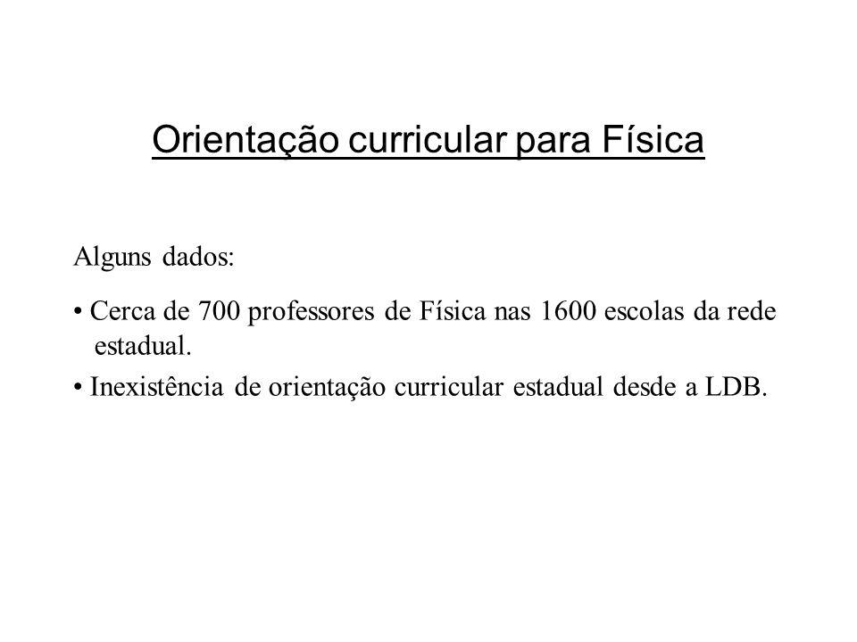 Orientação curricular para Física Alguns dados: Cerca de 700 professores de Física nas 1600 escolas da rede estadual. Inexistência de orientação curri