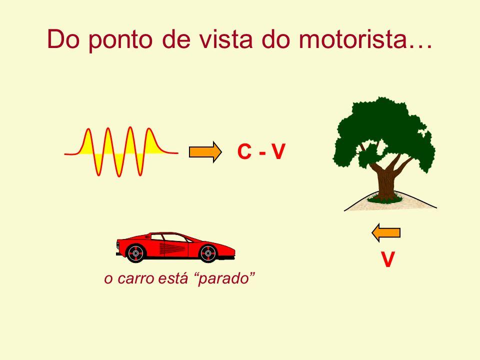 Do ponto de vista do motorista… V C - V o carro está parado