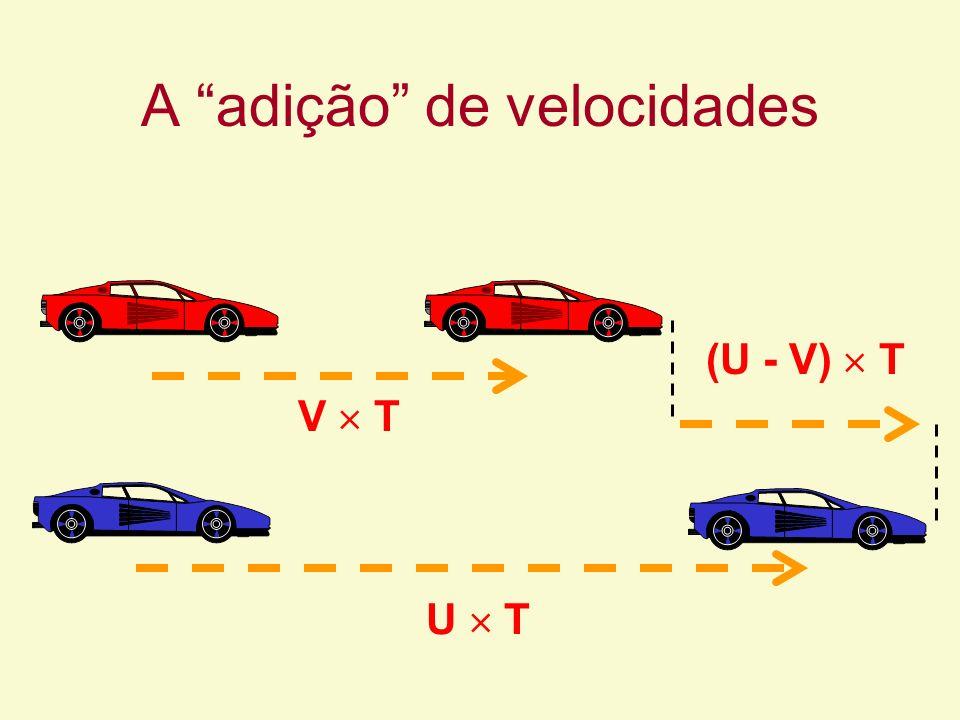 A adição de velocidades (U - V) T U T V T